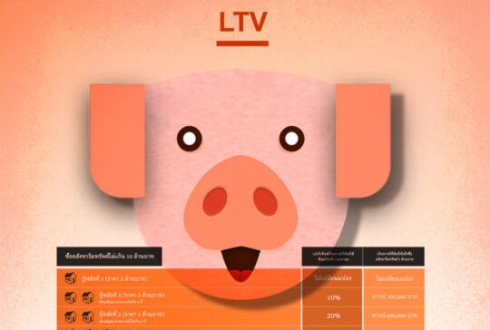 มาตราการ LTV